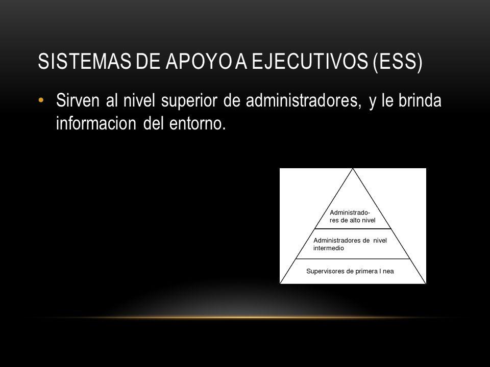 SISTEMAS DE APOYO A EJECUTIVOS (ESS) Sirven al nivel superior de administradores, y le brinda informacion del entorno.