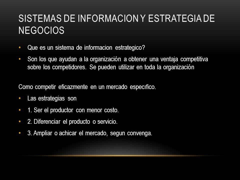 SISTEMAS DE INFORMACION Y ESTRATEGIA DE NEGOCIOS Que es un sistema de informacion estrategico? Son los que ayudan a la organización a obtener una vent