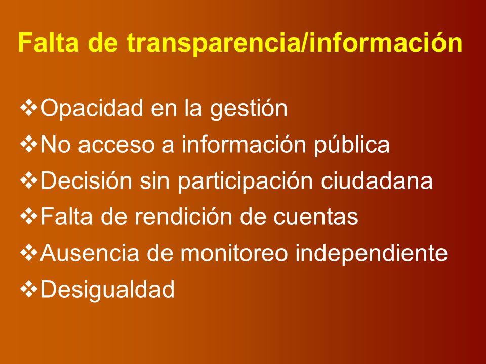 Falta de transparencia/información Opacidad en la gestión No acceso a información pública Decisión sin participación ciudadana Falta de rendición de cuentas Ausencia de monitoreo independiente Desigualdad