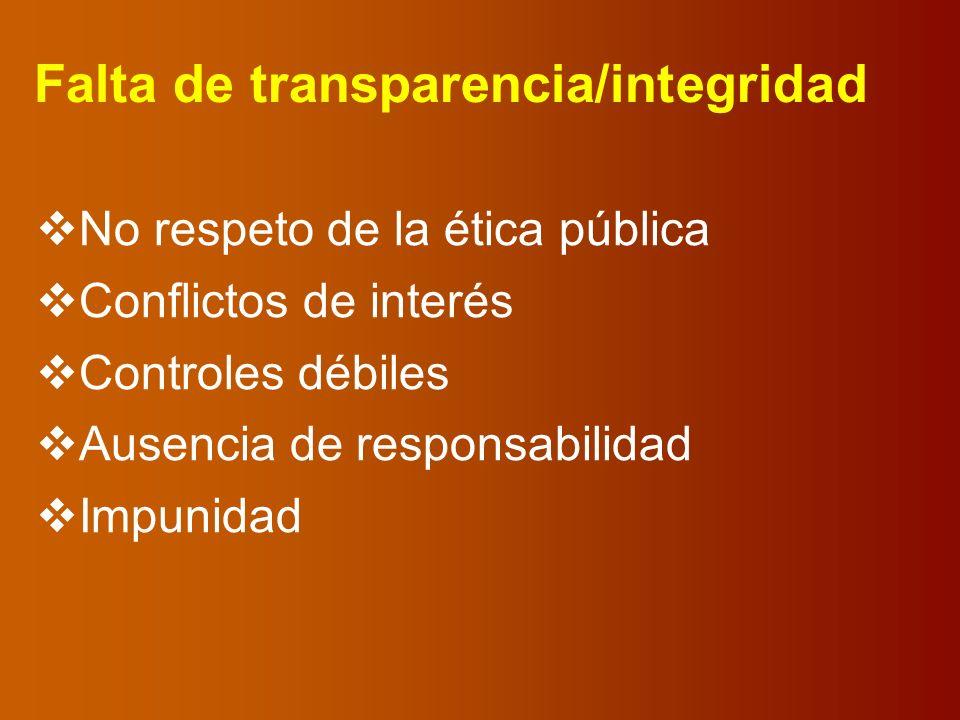 Falta de transparencia/integridad No respeto de la ética pública Conflictos de interés Controles débiles Ausencia de responsabilidad Impunidad