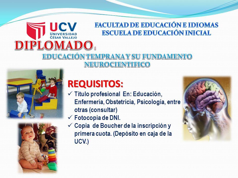 REQUISITOS: Título profesional En: Educación, Enfermería, Obstetricia, Psicología, entre otras (consultar) Fotocopia de DNI.