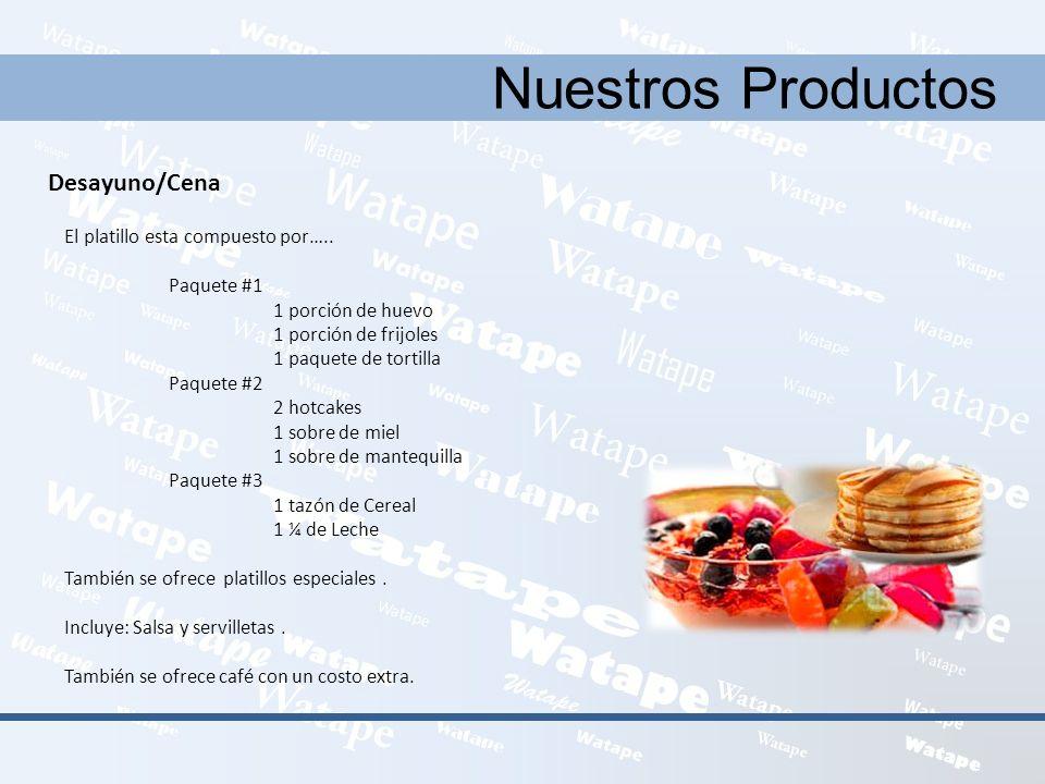 Nuestros Productos Desayuno/Cena El platillo esta compuesto por….. Paquete #1 1 porción de huevo 1 porción de frijoles 1 paquete de tortilla Paquete #