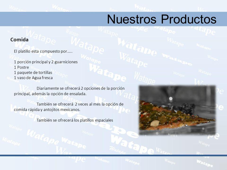 Nuestros Productos Comida El platillo esta compuesto por….. 1 porción principal y 2 guarniciones 1 Postre 1 paquete de tortillas 1 vaso de Agua fresca