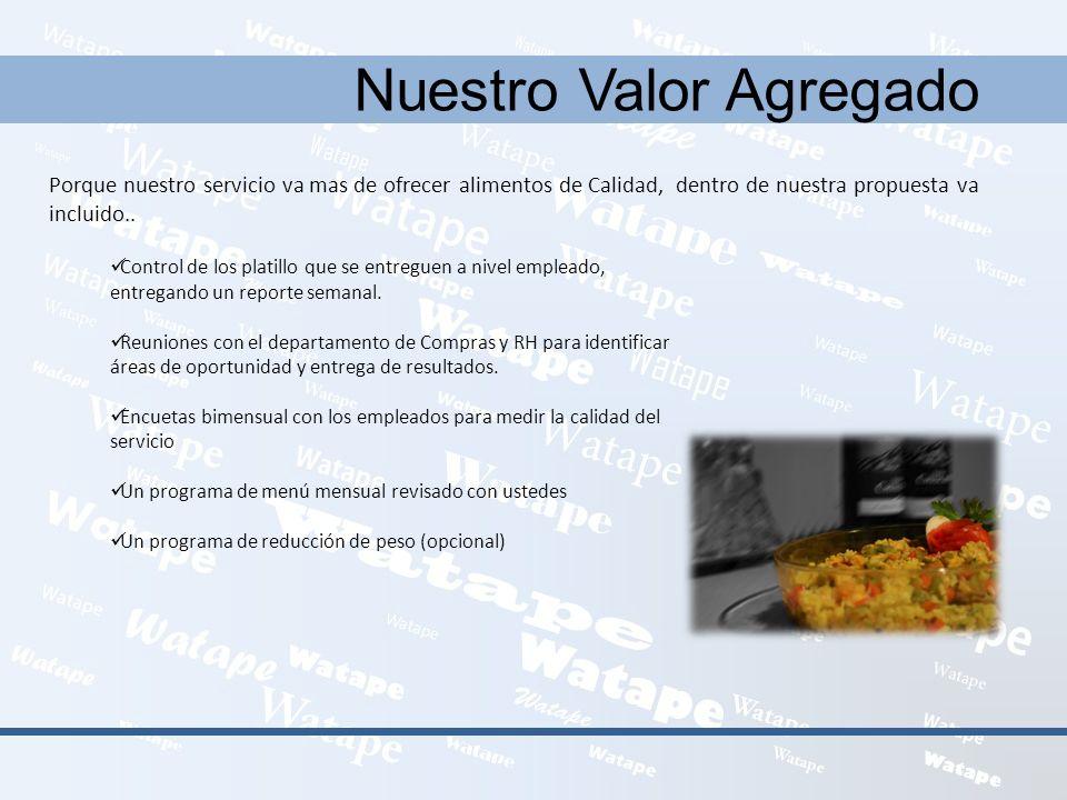 Nuestro Valor Agregado Porque nuestro servicio va mas de ofrecer alimentos de Calidad, dentro de nuestra propuesta va incluido.. Control de los platil
