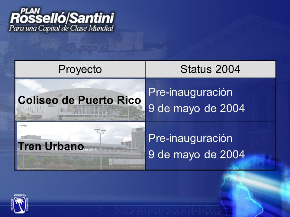 ProyectoStatus 2004 Coliseo de Puerto Rico Pre-inauguración 9 de mayo de 2004 Tren Urbano Pre-inauguración 9 de mayo de 2004
