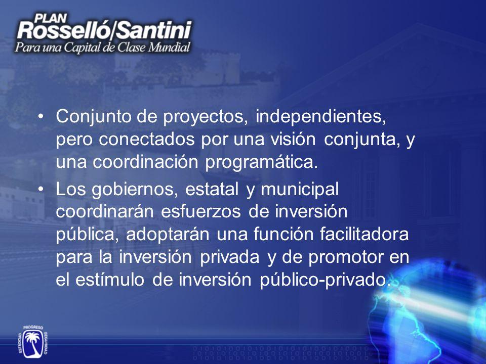 Incluye proyectos comenzados o planificados en nuestra anterior administración (1993-2000), que han sido atrasados o detenidos por la presente administración y otros de nueva concepción.