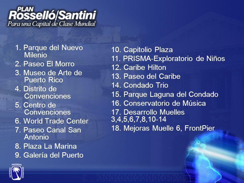 1. Parque del Nuevo Milenio 2. Paseo El Morro 3.