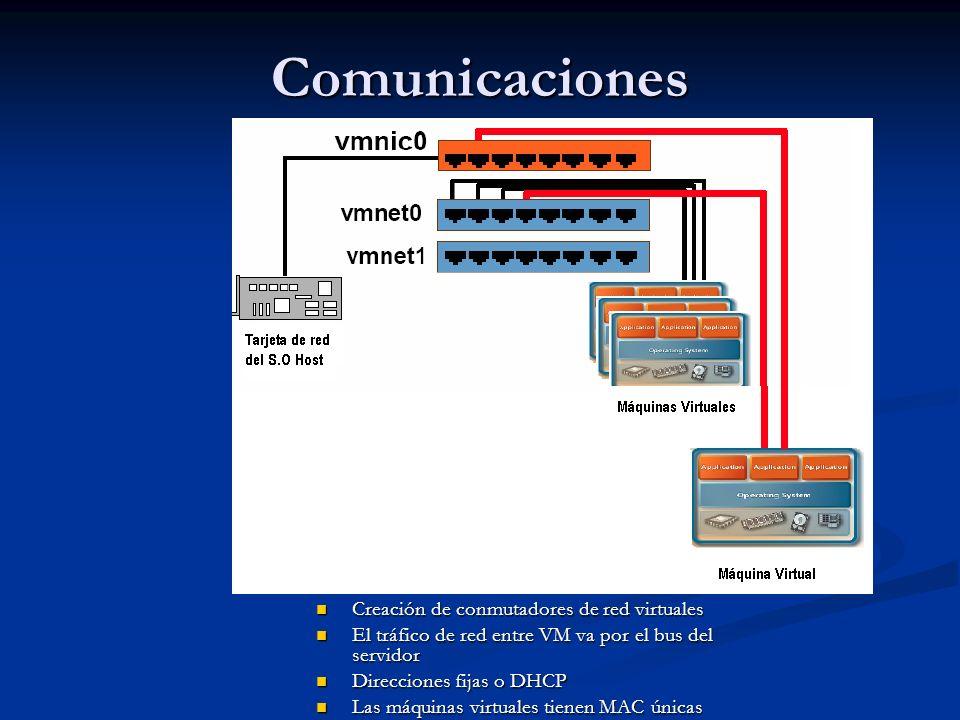 Comunicaciones Creación de conmutadores de red virtuales Creación de conmutadores de red virtuales El tráfico de red entre VM va por el bus del servidor El tráfico de red entre VM va por el bus del servidor Direcciones fijas o DHCP Direcciones fijas o DHCP Las máquinas virtuales tienen MAC únicas Las máquinas virtuales tienen MAC únicas