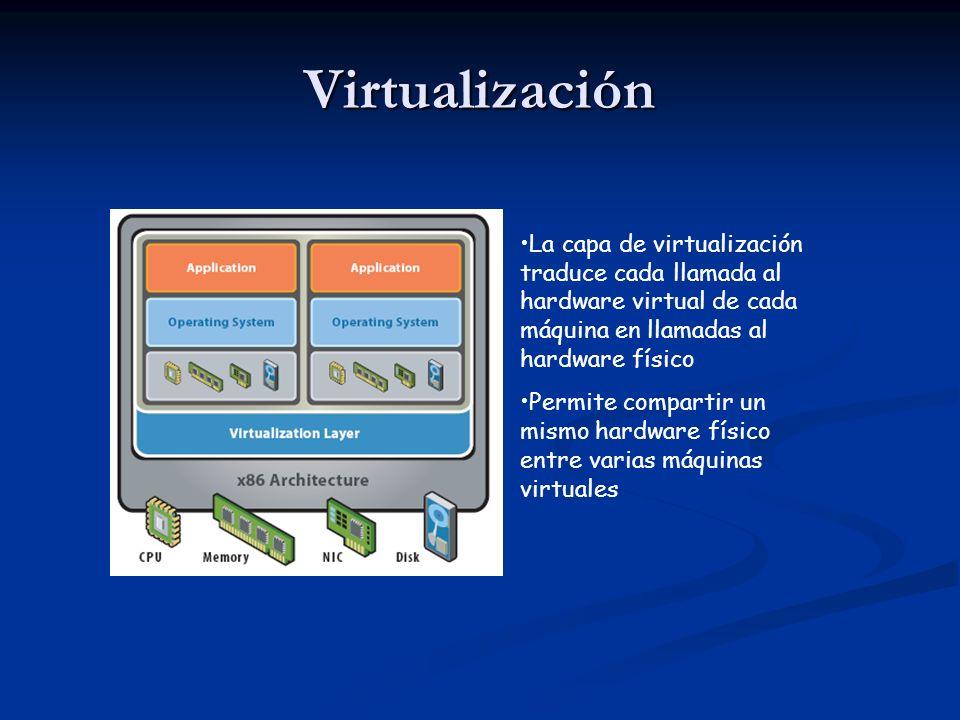 Virtualización La capa de virtualización traduce cada llamada al hardware virtual de cada máquina en llamadas al hardware físico Permite compartir un mismo hardware físico entre varias máquinas virtuales