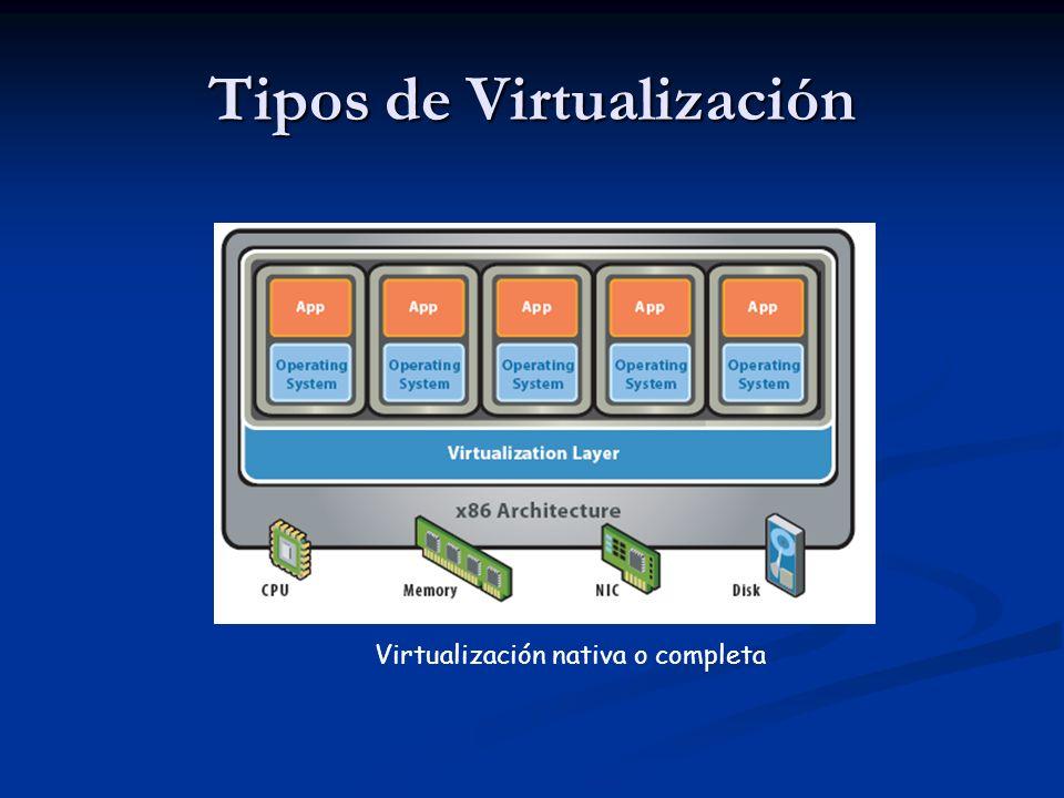 Tipos de Virtualización Virtualización nativa o completa