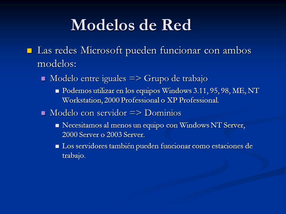Las redes Microsoft pueden funcionar con ambos modelos: Las redes Microsoft pueden funcionar con ambos modelos: Modelo entre iguales => Grupo de trabajo Modelo entre iguales => Grupo de trabajo Podemos utilizar en los equipos Windows 3.11, 95, 98, ME, NT Workstation, 2000 Professional o XP Professional.