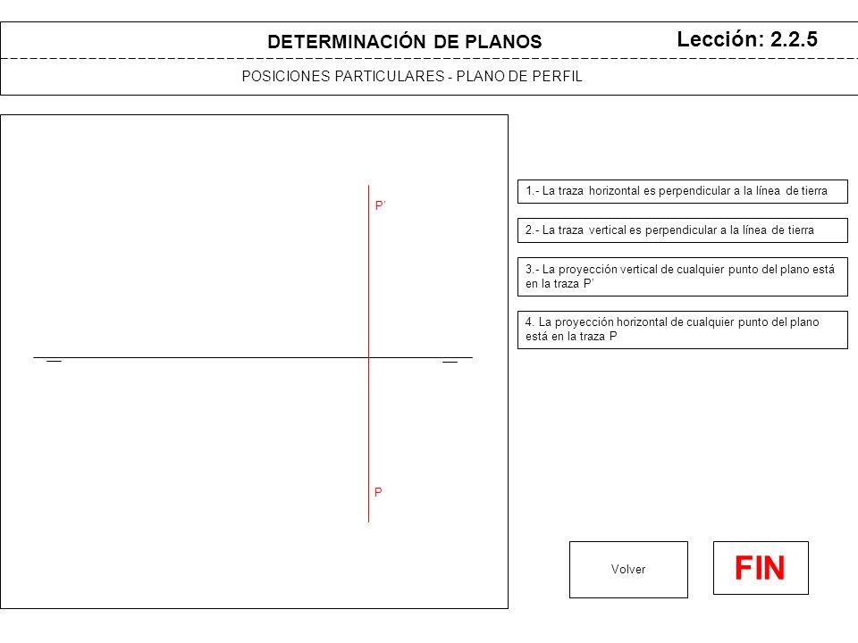 DETERMINACIÓN DE PLANOS POSICIONES PARTICULARES - PLANO DE PERFIL Lección: 2.2.5 1.- La traza horizontal es perpendicular a la línea de tierra Volver FIN P 2.- La traza vertical es perpendicular a la línea de tierra P 3.- La proyección vertical de cualquier punto del plano está en la traza P 4.