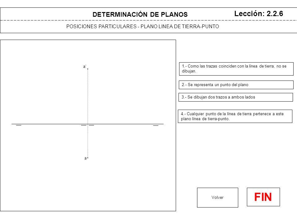 DETERMINACIÓN DE PLANOS POSICIONES PARTICULARES - PLANO LINEA DE TIERRA-PUNTO Lección: 2.2.6 Volver FIN a a 1.- Como las trazas coinciden con la línea de tierra, no se dibujan.