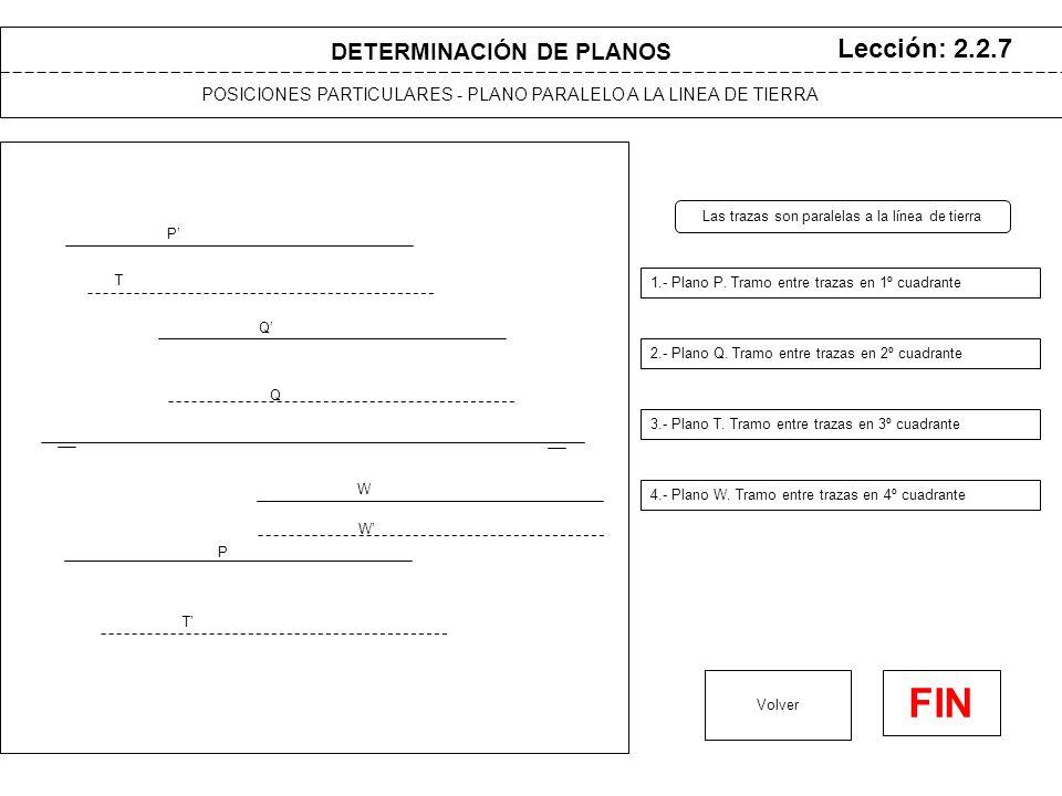 DETERMINACIÓN DE PLANOS POSICIONES PARTICULARES - PLANO PARALELO A LA LINEA DE TIERRA Lección: 2.2.7 Volver FIN P P Las trazas son paralelas a la línea de tierra Q Q 1.- Plano P.