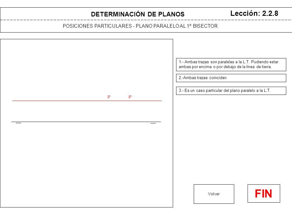 DETERMINACIÓN DE PLANOS POSICIONES PARTICULARES - PLANO PARALELO AL 1º BISECTOR Lección: 2.2.8 1.- Ambas trazas son paralelas a la L.T.