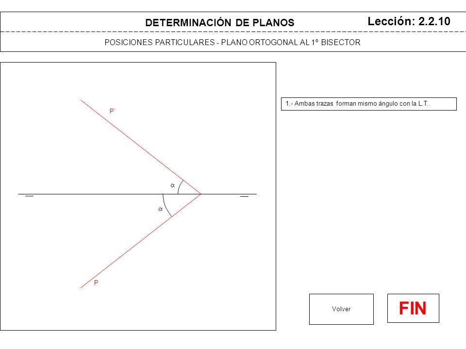 DETERMINACIÓN DE PLANOS POSICIONES PARTICULARES - PLANO ORTOGONAL AL 1º BISECTOR Lección: 2.2.10 1.- Ambas trazas forman mismo ángulo con la L.T.