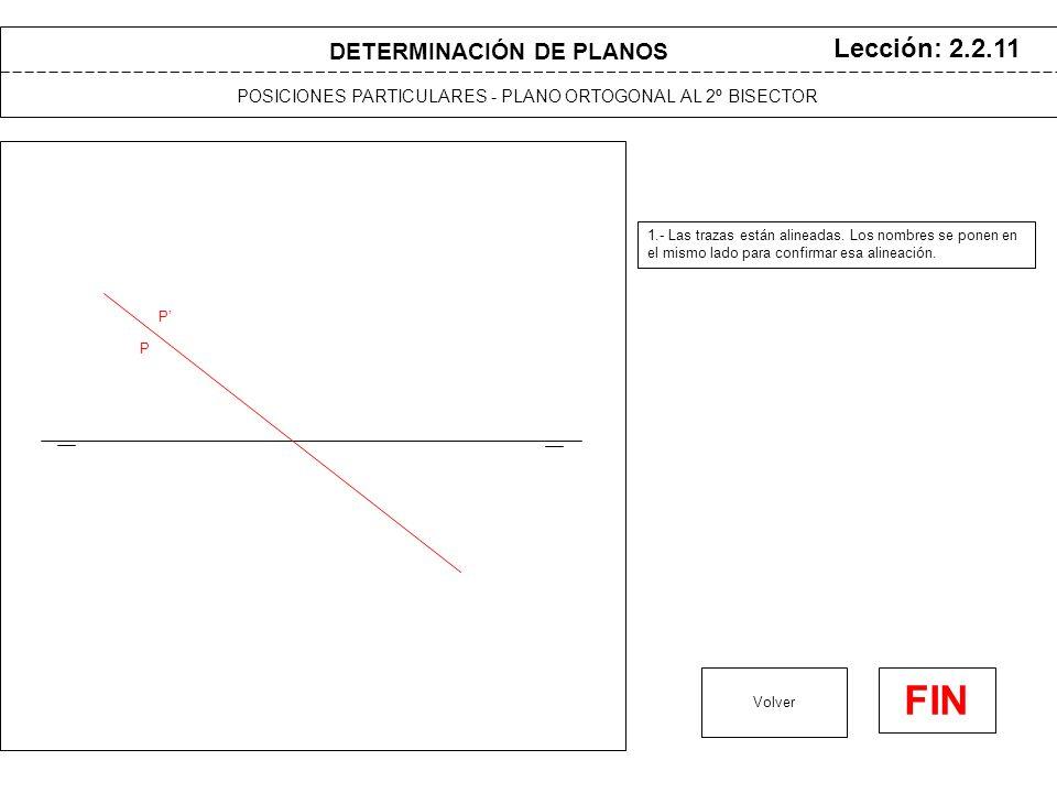 DETERMINACIÓN DE PLANOS POSICIONES PARTICULARES - PLANO ORTOGONAL AL 2º BISECTOR Lección: 2.2.11 1.- Las trazas están alineadas.