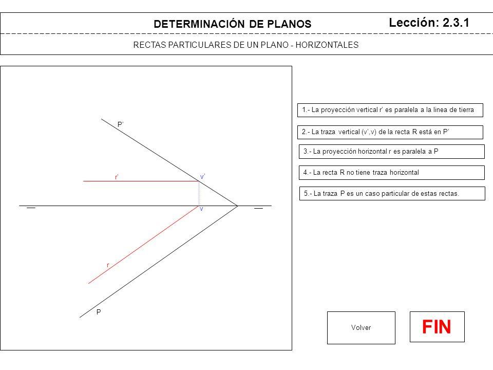 DETERMINACIÓN DE PLANOS RECTAS PARTICULARES DE UN PLANO - HORIZONTALES Lección: 2.3.1 1.- La proyección vertical r es paralela a la linea de tierra Volver FIN P P 2.- La traza vertical (v,v) de la recta R está en P v v 3.- La proyección horizontal r es paralela a P r r 4.- La recta R no tiene traza horizontal 5.- La traza P es un caso particular de estas rectas.
