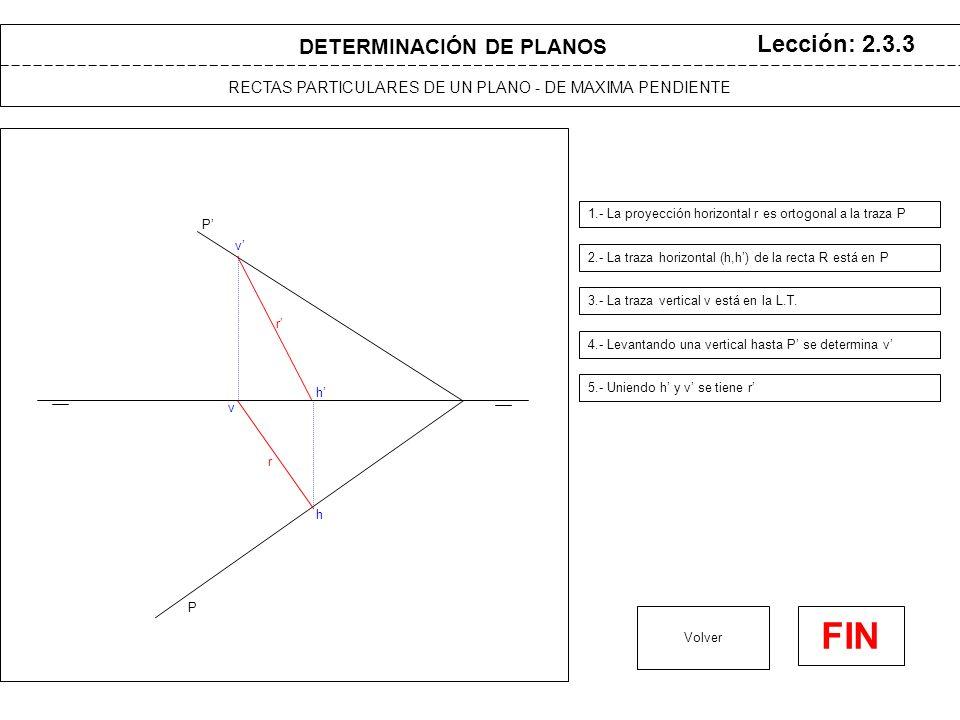 DETERMINACIÓN DE PLANOS RECTAS PARTICULARES DE UN PLANO - DE MAXIMA PENDIENTE Lección: 2.3.3 1.- La proyección horizontal r es ortogonal a la traza P Volver FIN P P 2.- La traza horizontal (h,h) de la recta R está en P h h 3.- La traza vertical v está en la L.T.