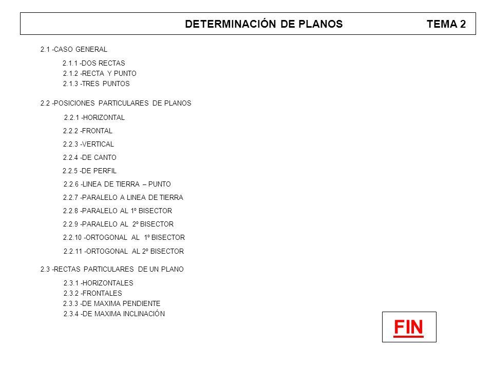 DETERMINACIÓN DE PLANOS TEMA 2 2.2 -POSICIONES PARTICULARES DE PLANOS 2.2.1 -HORIZONTAL 2.2.2 -FRONTAL 2.2.3 -VERTICAL 2.2.4 -DE CANTO 2.2.7 -PARALELO A LINEA DE TIERRA 2.2.5 -DE PERFIL 2.2.10 -ORTOGONAL AL 1º BISECTOR 2.2.11 -ORTOGONAL AL 2º BISECTOR 2.2.8 -PARALELO AL 1º BISECTOR 2.2.9 -PARALELO AL 2º BISECTOR 2.2.6 -LINEA DE TIERRA – PUNTO 2.3.3 -DE MAXIMA PENDIENTE 2.3 -RECTAS PARTICULARES DE UN PLANO 2.3.4 -DE MAXIMA INCLINACIÓN 2.3.1 -HORIZONTALES 2.3.2 -FRONTALES 2.1 -CASO GENERAL 2.1.1 -DOS RECTAS 2.1.2 -RECTA Y PUNTO 2.1.3 -TRES PUNTOS FIN