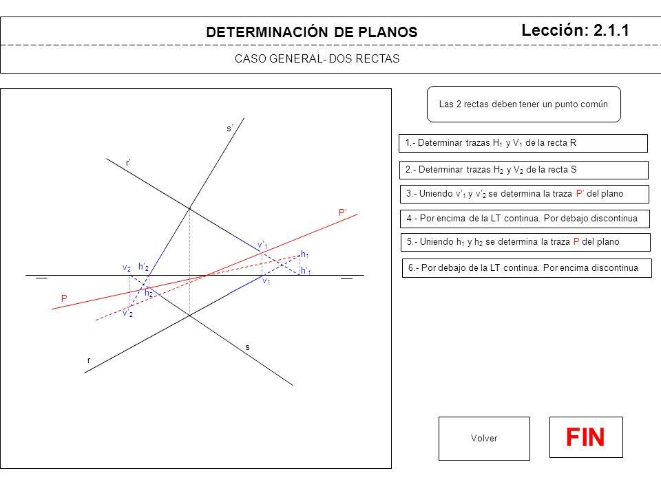 r r DETERMINACIÓN DE PLANOS CASO GENERAL- DOS RECTAS Lección: 2.1.1 1.- Determinar trazas H 1 y V 1 de la recta R Volver FIN s s Las 2 rectas deben tener un punto común h1h1 h1h1 v1v1 v1v1 2.- Determinar trazas H 2 y V 2 de la recta S h2h2 v2v2 v2v2 h2h2 3.- Uniendo v 1 y v 2 se determina la traza P del plano P 5.- Uniendo h 1 y h 2 se determina la traza P del plano P 4.- Por encima de la LT continua.