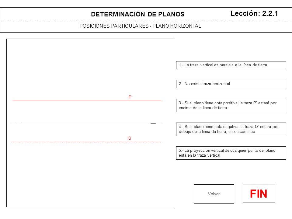 DETERMINACIÓN DE PLANOS POSICIONES PARTICULARES - PLANO FRONTAL Lección: 2.2.2 1.- La traza horizontal es paralela a la línea de tierra Volver FIN P 2.- No existe traza vertical 3.- Si el plano tiene alejamiento positivo, la traza P estará por debajo de la línea de tierra.