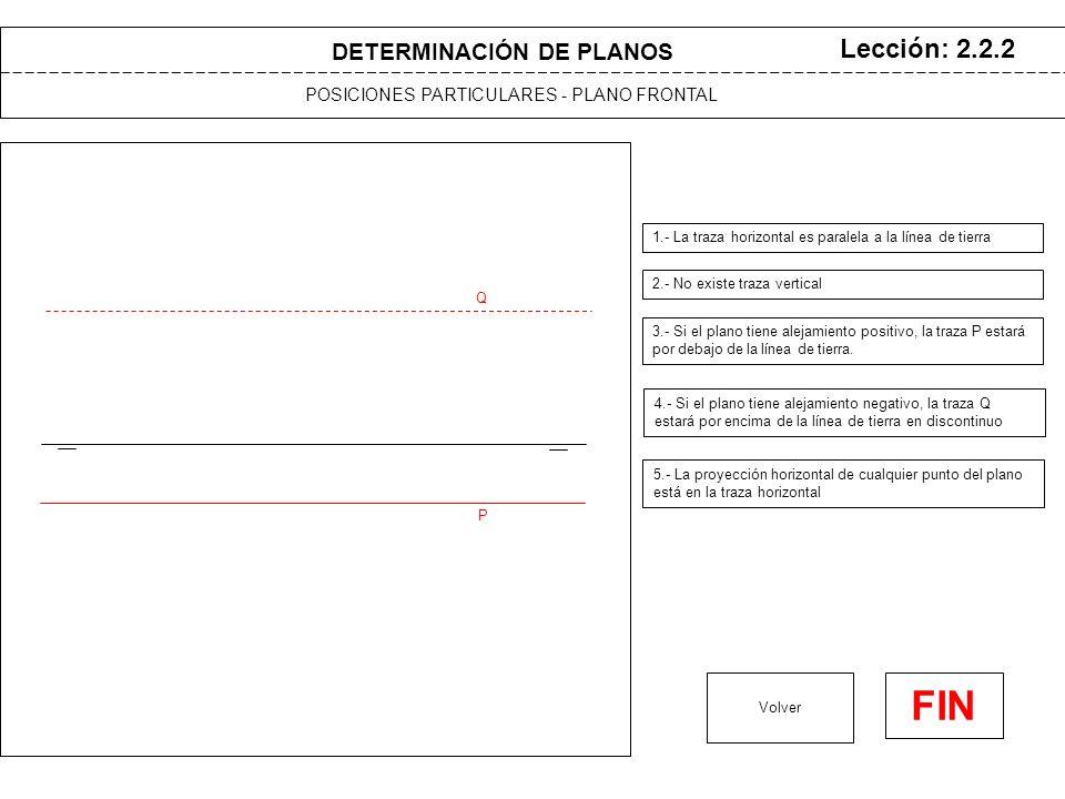 DETERMINACIÓN DE PLANOS POSICIONES PARTICULARES - PLANO VERTICAL O PROYECTANTE HORIZONTAL Lección: 2.2.3 1.- La traza vertical es perpendicular a la línea de tierra Volver FIN P 2.- La traza horizontal forma cualquier ángulo P 3.- La proyección horizontal de cualquier punto del plano está en la traza P.