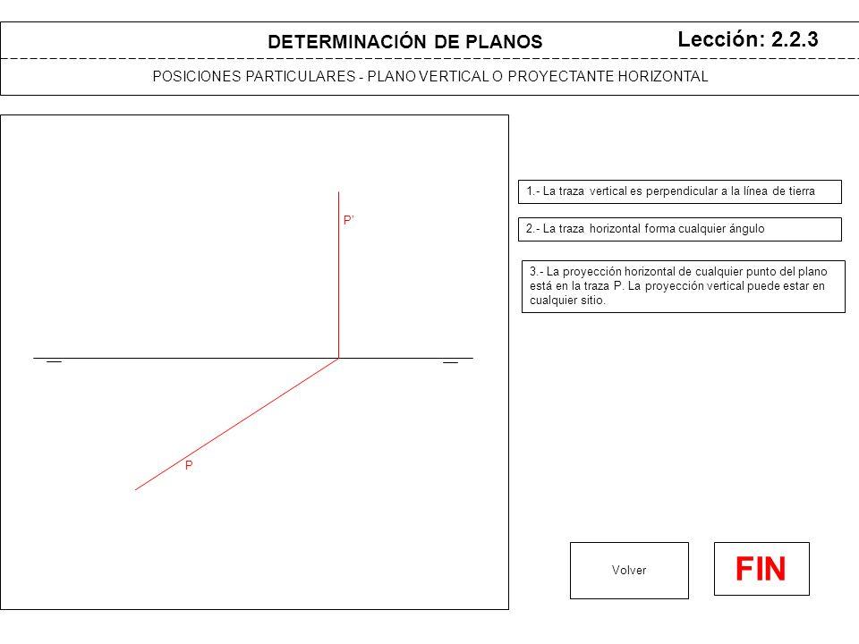 DETERMINACIÓN DE PLANOS POSICIONES PARTICULARES - PLANO DE CANTO O PROYECTANTE VERTICAL Lección: 2.2.4 1.- La traza horizontal es perpendicular a la línea de tierra Volver FIN P 2.- La traza vertical forma cualquier ángulo P 3.- La proyección vertical de cualquier punto del plano está en la traza P.