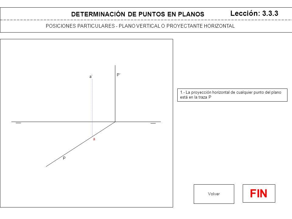POSICIONES PARTICULARES - PLANO VERTICAL O PROYECTANTE HORIZONTAL Lección: 3.3.3 Volver FIN P P 1.- La proyección horizontal de cualquier punto del plano está en la traza P a a DETERMINACIÓN DE PUNTOS EN PLANOS