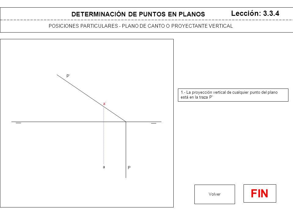 POSICIONES PARTICULARES - PLANO DE CANTO O PROYECTANTE VERTICAL Lección: 3.3.4 Volver FIN P P 1.- La proyección vertical de cualquier punto del plano está en la traza P a a DETERMINACIÓN DE PUNTOS EN PLANOS