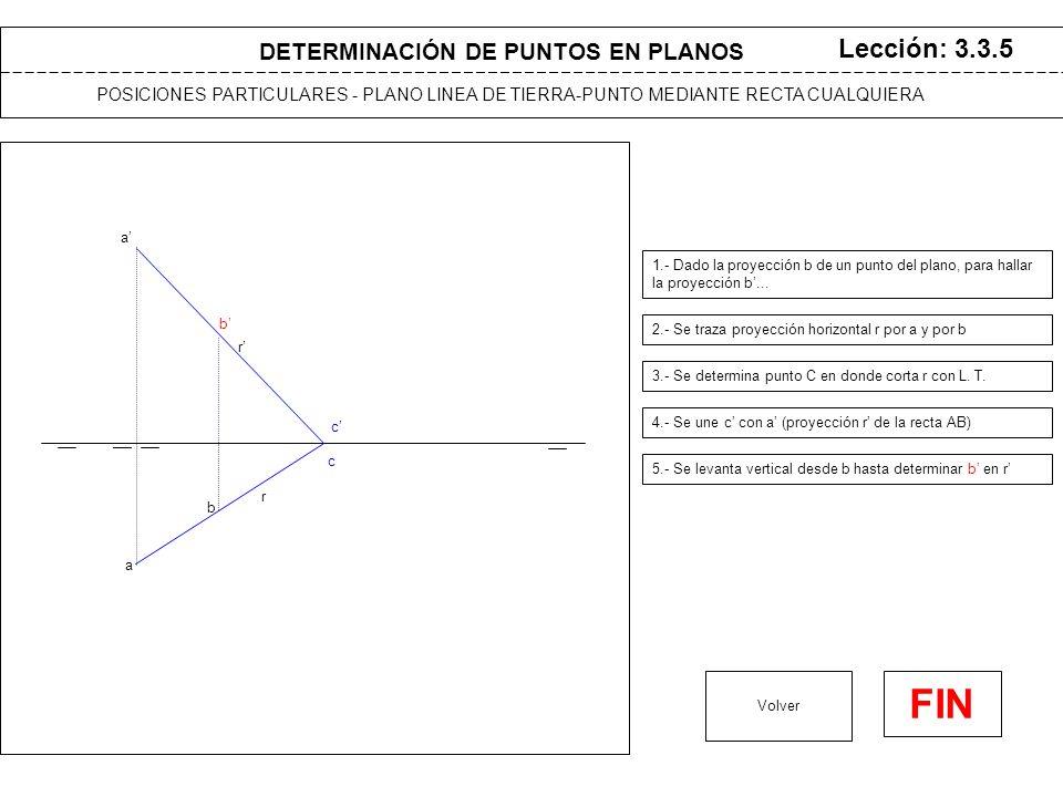 POSICIONES PARTICULARES - PLANO LINEA DE TIERRA-PUNTO MEDIANTE RECTA CUALQUIERA Lección: 3.3.5 Volver FIN a a 1.- Dado la proyección b de un punto del plano, para hallar la proyección b...