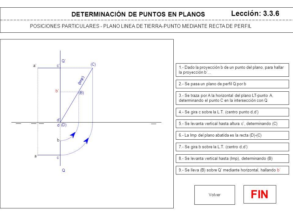 POSICIONES PARTICULARES - PLANO LINEA DE TIERRA-PUNTO MEDIANTE RECTA DE PERFIL Lección: 3.3.6 Volver FIN a a 1.- Dado la proyección b de un punto del plano, para hallar la proyección b...