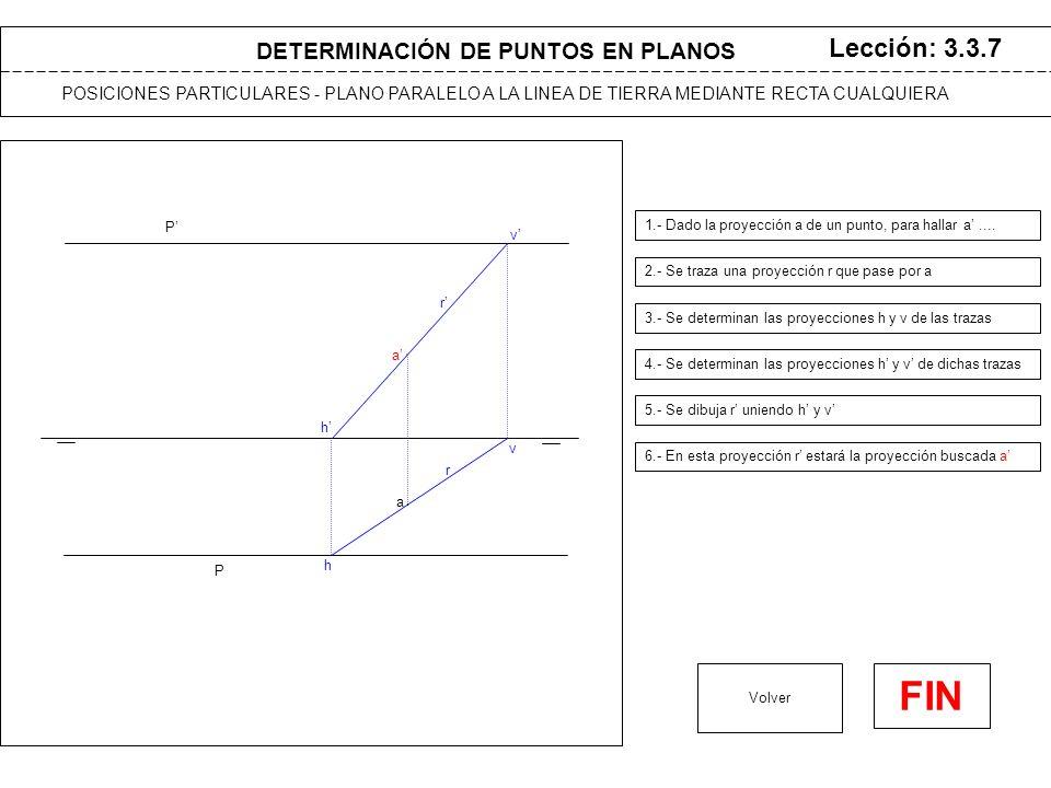 POSICIONES PARTICULARES - PLANO PARALELO A LA LINEA DE TIERRA MEDIANTE RECTA CUALQUIERA Lección: 3.3.7 Volver FIN P P 1.- Dado la proyección a de un punto, para hallar a....