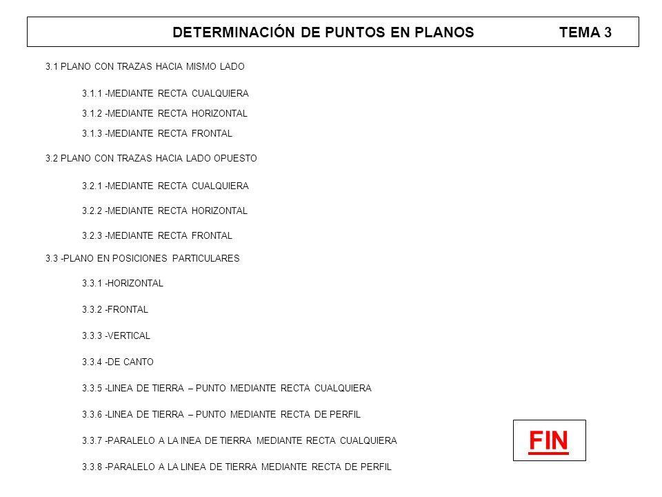 DETERMINACIÓN DE PUNTOS EN PLANOS TEMA 3 3.3.1 -HORIZONTAL 3.3.2 -FRONTAL 3.3.3 -VERTICAL 3.3.4 -DE CANTO 3.3.8 -PARALELO A LA LINEA DE TIERRA MEDIANTE RECTA DE PERFIL 3.3.6 -LINEA DE TIERRA – PUNTO MEDIANTE RECTA DE PERFIL FIN 3.3.5 -LINEA DE TIERRA – PUNTO MEDIANTE RECTA CUALQUIERA 3.3.7 -PARALELO A LA INEA DE TIERRA MEDIANTE RECTA CUALQUIERA 3.1.1 -MEDIANTE RECTA CUALQUIERA 3.1 PLANO CON TRAZAS HACIA MISMO LADO 3.1.2 -MEDIANTE RECTA HORIZONTAL 3.1.3 -MEDIANTE RECTA FRONTAL 3.2.1 -MEDIANTE RECTA CUALQUIERA 3.2 PLANO CON TRAZAS HACIA LADO OPUESTO 3.2.2 -MEDIANTE RECTA HORIZONTAL 3.2.3 -MEDIANTE RECTA FRONTAL 3.3 -PLANO EN POSICIONES PARTICULARES