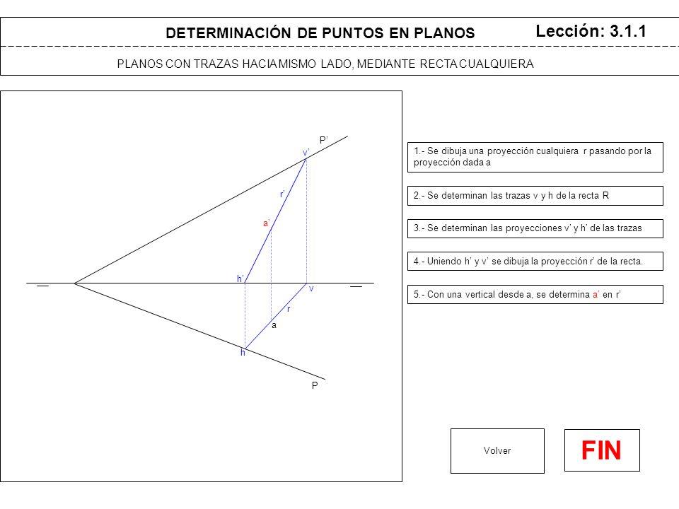 DETERMINACIÓN DE PUNTOS EN PLANOS PLANOS CON TRAZAS HACIA MISMO LADO, MEDIANTE RECTA CUALQUIERA Lección: 3.1.1 1.- Se dibuja una proyección cualquiera r pasando por la proyección dada a Volver FIN P 2.- Se determinan las trazas v y h de la recta R 3.- Se determinan las proyecciones v y h de las trazas a a P 4.- Uniendo h y v se dibuja la proyección r de la recta.