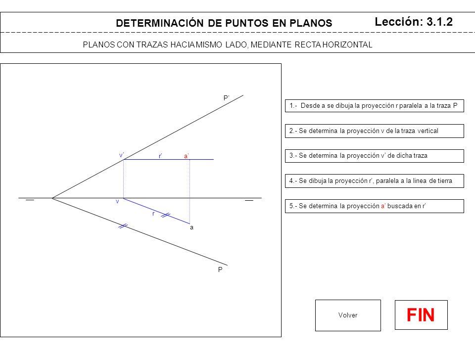 DETERMINACIÓN DE PUNTOS EN PLANOS PLANOS CON TRAZAS HACIA MISMO LADO, MEDIANTE RECTA FRONTAL Lección: 3.1.3 1.- Se dibuja una proyección r paralela a la línea de tierra Volver FIN P 2.- Se determina la proyección h de la traza horizontal 3.- Se determina la proyección h de dicha traza a a P 4.- Se dibuja la proyección r de la recta, paralela a P 5.- Se determina la proyección a buscada en r.