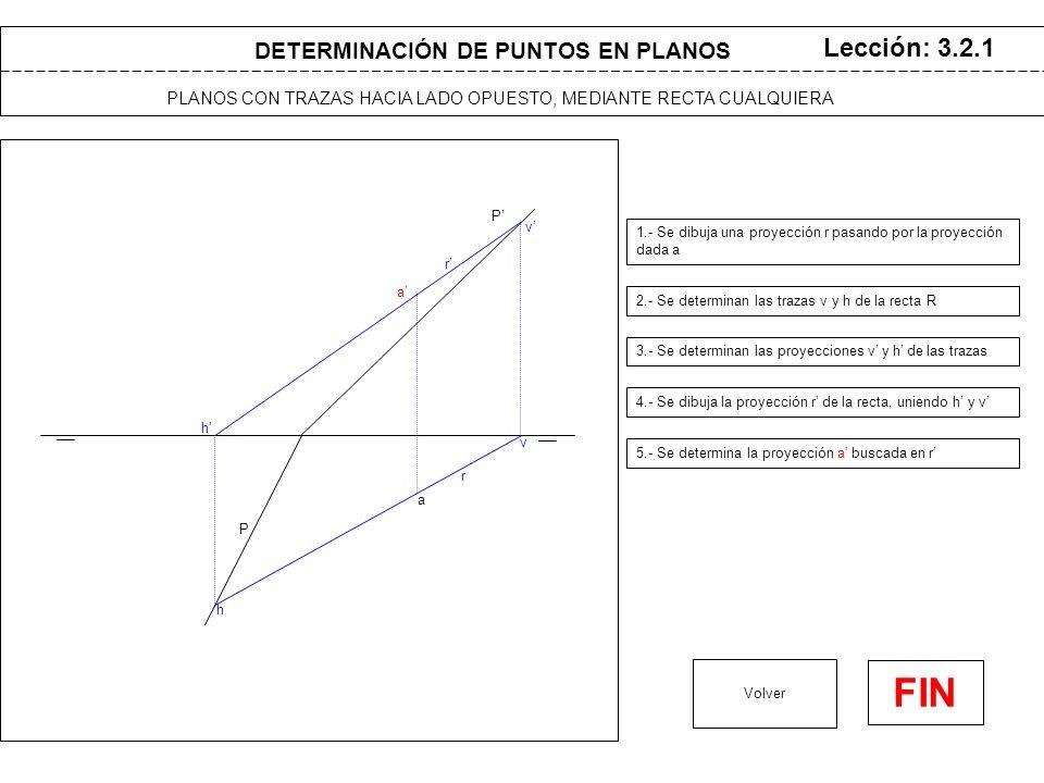 DETERMINACIÓN DE PUNTOS EN PLANOS PLANOS CON TRAZAS HACIA LADO OPUESTO, MEDIANTE RECTA CUALQUIERA Lección: 3.2.1 1.- Se dibuja una proyección r pasando por la proyección dada a Volver FIN P 2.- Se determinan las trazas v y h de la recta R 3.- Se determinan las proyecciones v y h de las trazas a a P 4.- Se dibuja la proyección r de la recta, uniendo h y v 5.- Se determina la proyección a buscada en r r h v h v r