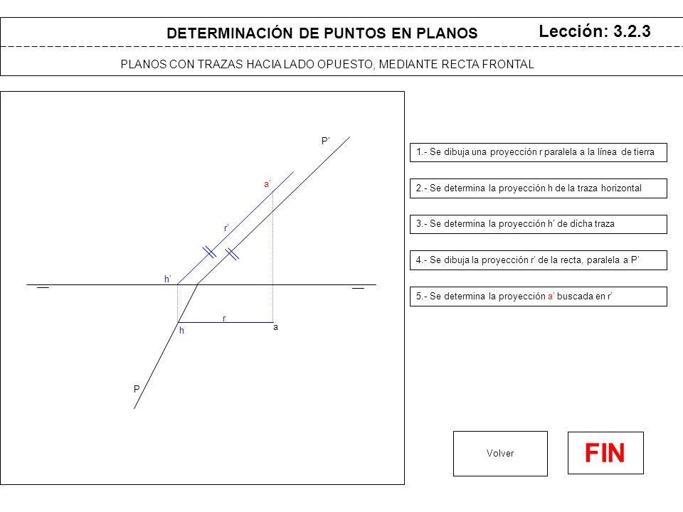 DETERMINACIÓN DE PUNTOS EN PLANOS PLANOS CON TRAZAS HACIA LADO OPUESTO, MEDIANTE RECTA FRONTAL Lección: 3.2.3 1.- Se dibuja una proyección r paralela a la línea de tierra Volver FIN P 2.- Se determina la proyección h de la traza horizontal 3.- Se determina la proyección h de dicha traza a a P 4.- Se dibuja la proyección r de la recta, paralela a P 5.- Se determina la proyección a buscada en r r h h r