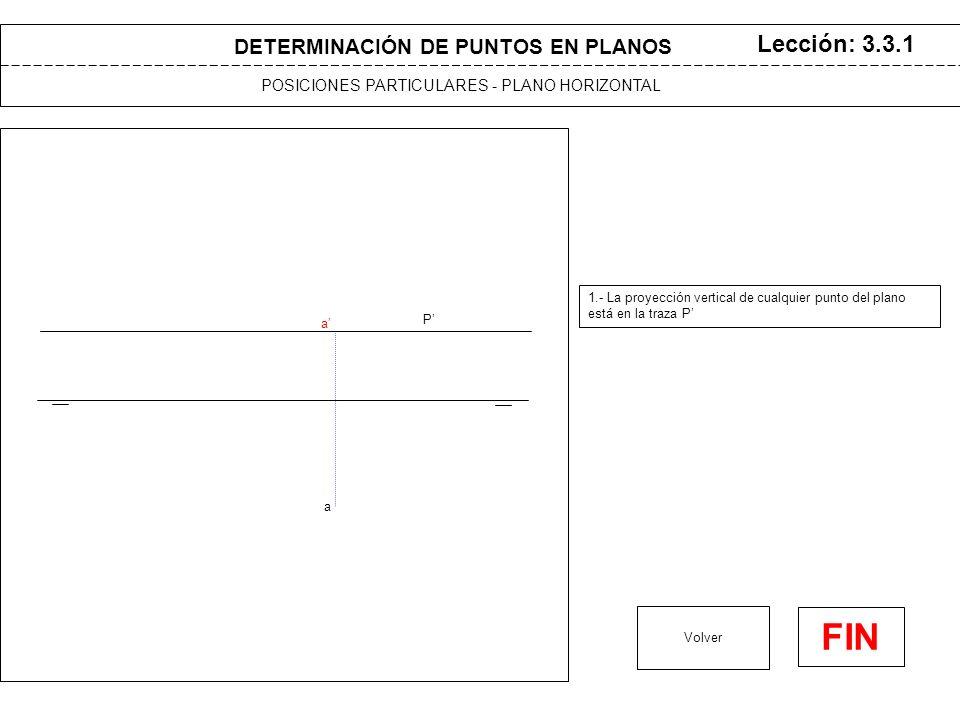 POSICIONES PARTICULARES - PLANO FRONTAL Lección: 3.3.2 Volver FIN P 1.- La proyección horizontal de cualquier punto del plano está en la traza P a a DETERMINACIÓN DE PUNTOS EN PLANOS