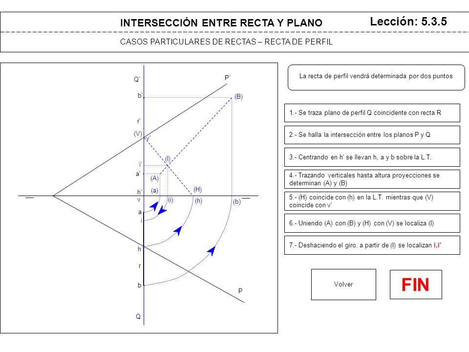 P P INTERSECCIÓN ENTRE RECTA Y PLANO CASOS PARTICULARES DE RECTAS – RECTA DE PERFIL Lección: 5.3.5 7.- Deshaciendo el giro, a partir de (I) se localizan i,i Volver r r FIN Q Q 1.- Se traza plano de perfil Q coincidente con recta R 2.- Se halla la intersección entre los planos P y Q h h v v a a b b La recta de perfil vendrá determinada por dos puntos (b) (h) (a) (B) (A) i i (I) (i) 3.- Centrando en h se llevan h, a y b sobre la L.T.
