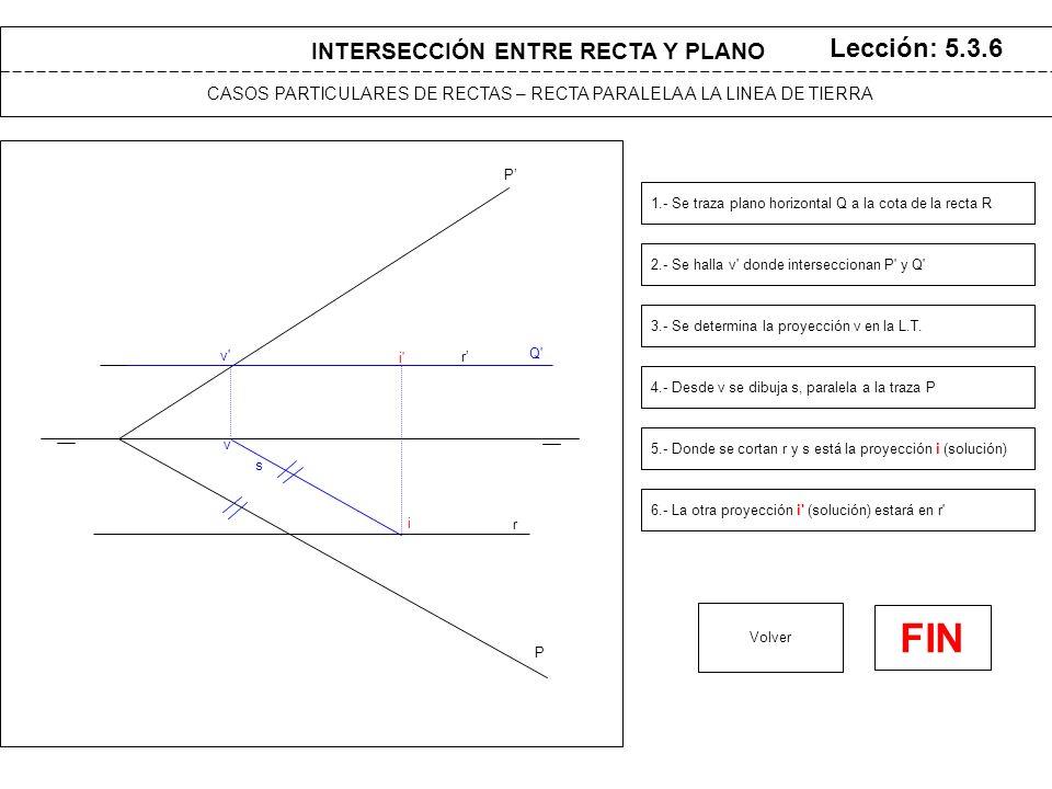 P P INTERSECCIÓN ENTRE RECTA Y PLANO CASOS PARTICULARES DE RECTAS – RECTA PARALELA A LA LINEA DE TIERRA Lección: 5.3.6 1.- Se traza plano horizontal Q a la cota de la recta R Volver r r FIN 2.- Se halla v donde interseccionan P y Q 4.- Desde v se dibuja s, paralela a la traza P s 5.- Donde se cortan r y s está la proyección i (solución) i i 6.- La otra proyección i (solución) estará en r v v 3.- Se determina la proyección v en la L.T.