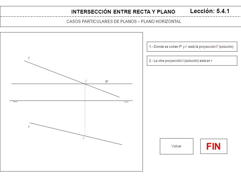r r INTERSECCIÓN ENTRE RECTA Y PLANO CASOS PARTICULARES DE PLANOS – PLANO HORIZONTAL Lección: 5.4.1 1.- Donde se cortan P y r está la proyección i (solución) Volver P FIN 2.- La otra proyección i (solución) está en r i i