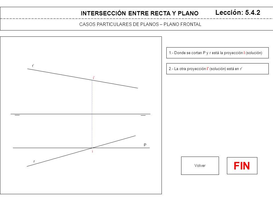 r r INTERSECCIÓN ENTRE RECTA Y PLANO CASOS PARTICULARES DE PLANOS – PLANO FRONTAL Lección: 5.4.2 1.- Donde se cortan P y r está la proyección i (solución) Volver P FIN 2.- La otra proyección i (solución) está en r i i