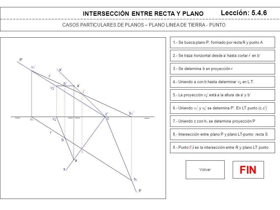 r r INTERSECCIÓN ENTRE RECTA Y PLANO CASOS PARTICULARES DE PLANOS – PLANO LINEA DE TIERRA - PUNTO Lección: 5.4.6 1.- Se busca plano P, formado por recta R y punto A Volver a FIN 2.- Se traza horizontal desde a hasta cortar r en b i i a P P s s 3.- Se determina b en proyección r b b v2 v2 v2v2 v1 v1 v1v1 h1 h1 h1h1 4.- Uniendo a con b hasta determinar v 2 en L.T.
