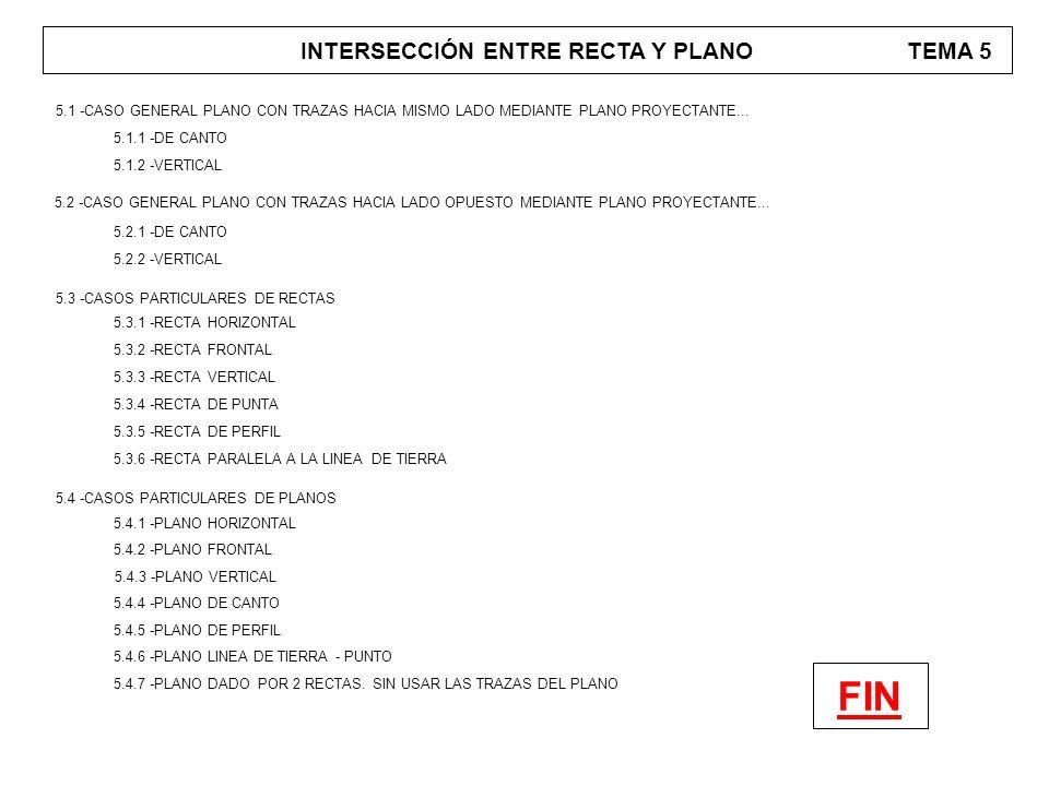 INTERSECCIÓN ENTRE RECTA Y PLANO TEMA 5 5.3.1 -RECTA HORIZONTAL 5.3 -CASOS PARTICULARES DE RECTAS 5.3.2 -RECTA FRONTAL 5.3.3 -RECTA VERTICAL 5.3.4 -RECTA DE PUNTA 5.3.5 -RECTA DE PERFIL 5.3.6 -RECTA PARALELA A LA LINEA DE TIERRA 5.1.1 -DE CANTO 5.1 -CASO GENERAL PLANO CON TRAZAS HACIA MISMO LADO MEDIANTE PLANO PROYECTANTE...
