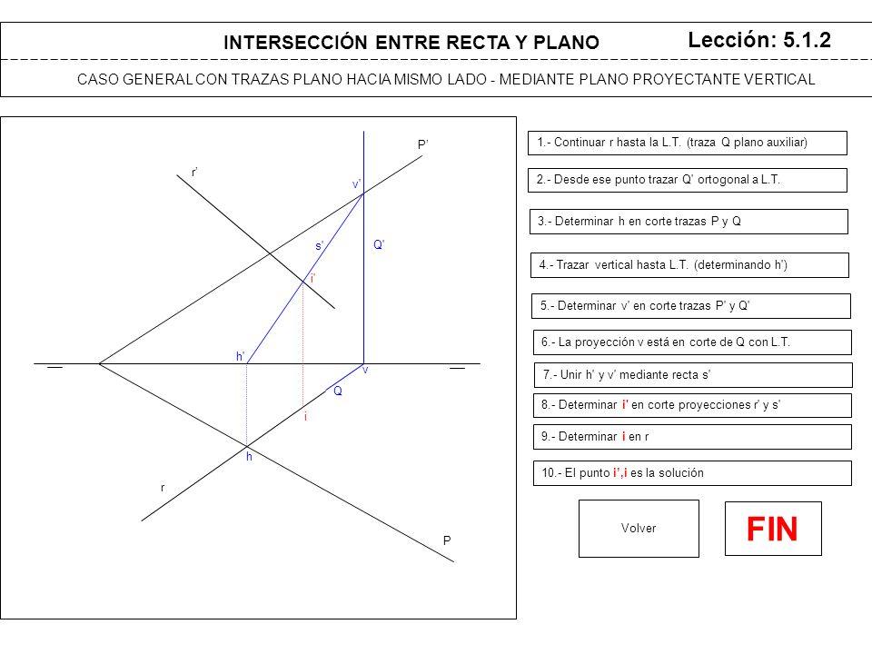 P P INTERSECCIÓN ENTRE RECTA Y PLANO Lección: 5.1.2 1.- Continuar r hasta la L.T.