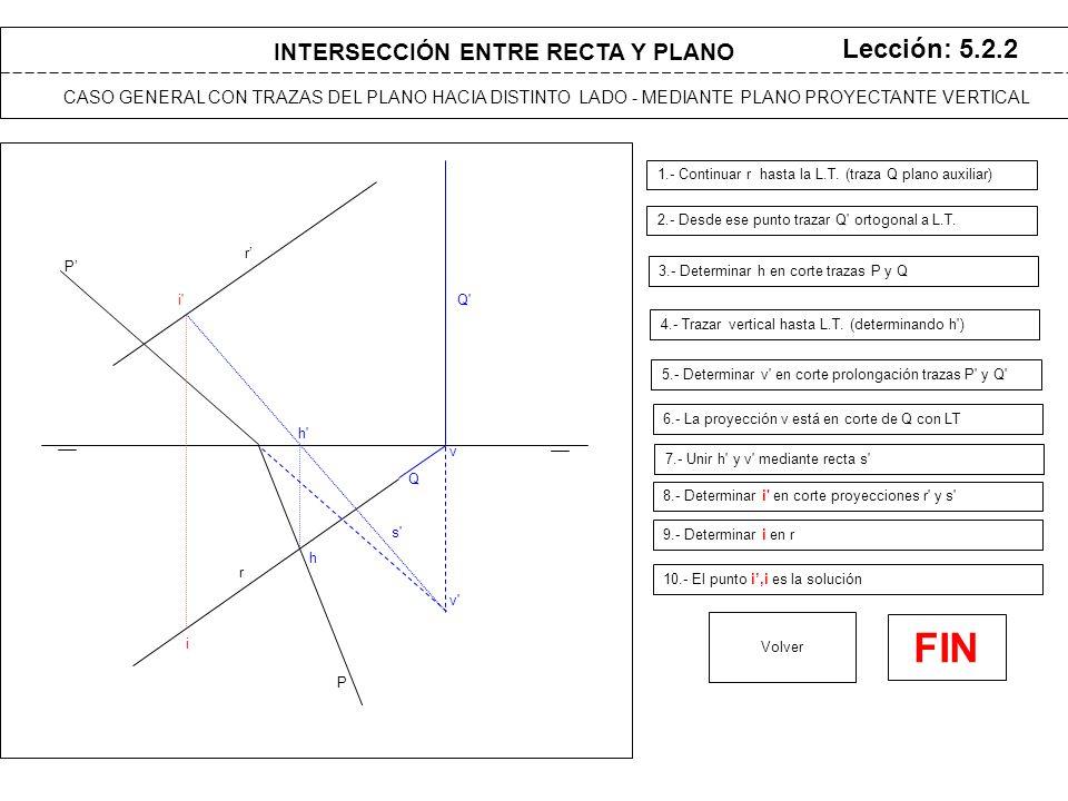P P INTERSECCIÓN ENTRE RECTA Y PLANO CASOS PARTICULARES DE RECTAS – RECTA HORIZONTAL Lección: 5.3.1 1.- Se dibuja plano horizontal Q a la misma cota de R Volver r r FIN 2.- Se halla intersección entre P y Q (v ) Q 4.- Se dibuja paralela a la traza P (proyección s de la intersección entre P y Q) s 5.- Donde se cortan r y s está la proyección i (solución) i i 5.- La otra proyección i (solución) está en r v v 3.- Se determina la proyección v en la L.T.