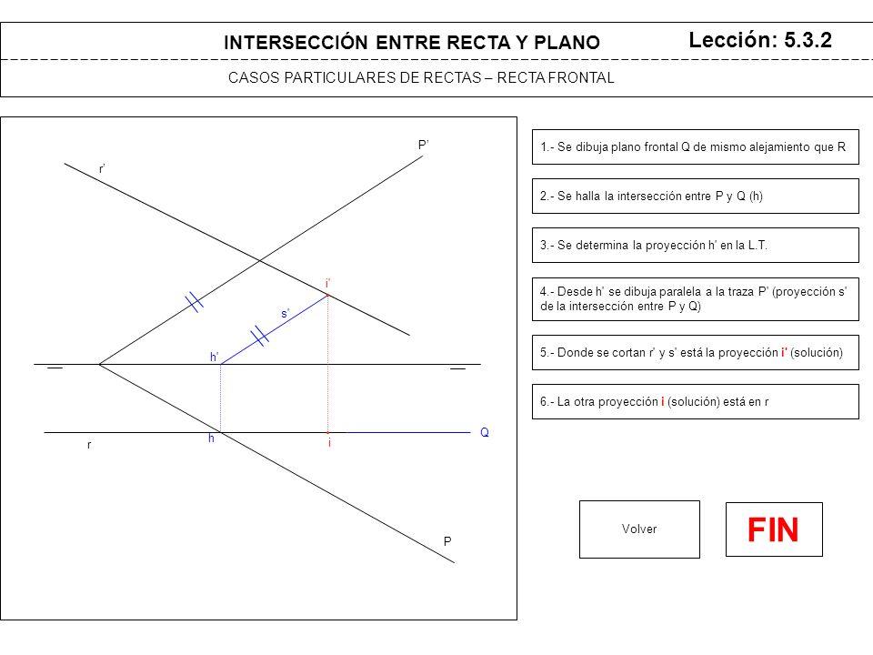 P P INTERSECCIÓN ENTRE RECTA Y PLANO CASOS PARTICULARES DE RECTAS – RECTA FRONTAL Lección: 5.3.2 1.- Se dibuja plano frontal Q de mismo alejamiento que R Volver r r FIN 2.- Se halla la intersección entre P y Q (h) Q 4.- Desde h se dibuja paralela a la traza P (proyección s de la intersección entre P y Q) s 5.- Donde se cortan r y s está la proyección i (solución) i i 6.- La otra proyección i (solución) está en r h h 3.- Se determina la proyección h en la L.T.