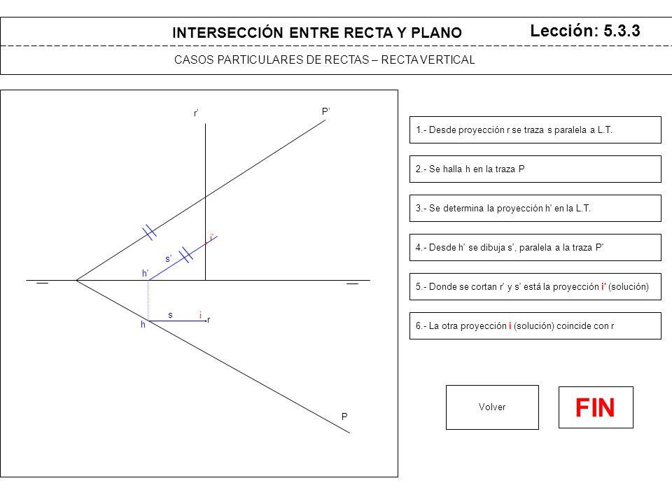 P P INTERSECCIÓN ENTRE RECTA Y PLANO CASOS PARTICULARES DE RECTAS – RECTA VERTICAL Lección: 5.3.3 1.- Desde proyección r se traza s paralela a L.T.
