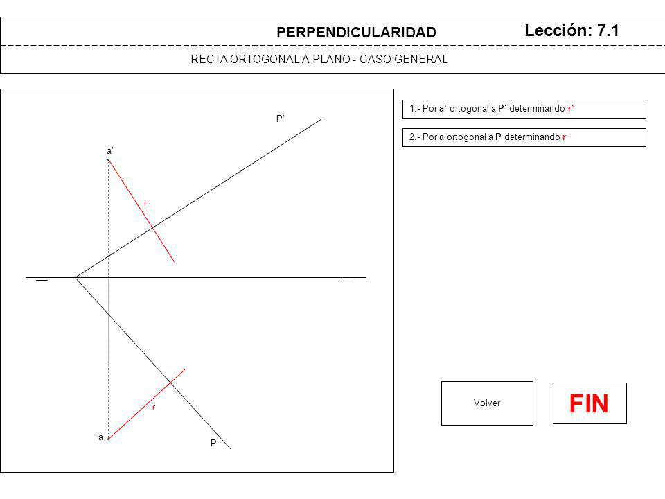 a a P RECTA ORTOGONAL A PLANO DESDE PUNTO – CASOS PARTICULARES DEL PLANO – PLANO HORIZONTAL Lección: 7.2.1 1.- Por a ortogonal a P determinando r (vertical) 2.- Proyección r coincide con punto a Volver r r PERPENDICULARIDAD FIN